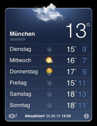 130625_Wetter